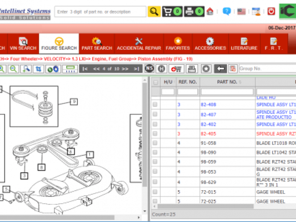 Parts Estimation Software